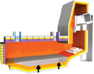 Refractories Primary And Secondary Melting Of Metals